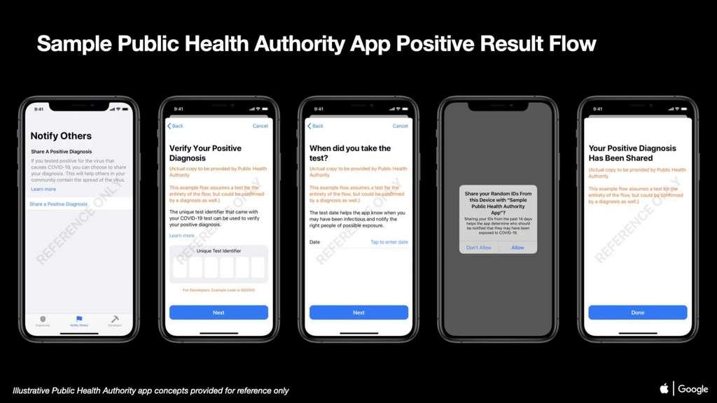 Si son diagnostic est positif, l'utilisateur l'intègre dans l'application pour prévenir les personnes qu'il a pu croiser. © Apple / Google