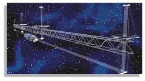 Ci-dessus, entre 2020 et 2050 la NASA envisage de placer sur orbite des hypertélescopes optiques dont le Redundant Linear Array de Lopez et al. proposé en 2000. Il s'agit d'un interféromètre de 150 km de diamètre susceptible de découvrir des signes de vie sur une exoplanète de la taille de la Terre située à 10 années-lumière telle celle simulée ci-dessous. Documents A.Labeyrie.