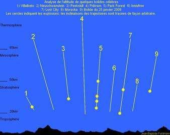 Les trajectoires d'autres bolides. Cliquez sur l'image pour l'agrandir. © JB Feldmann