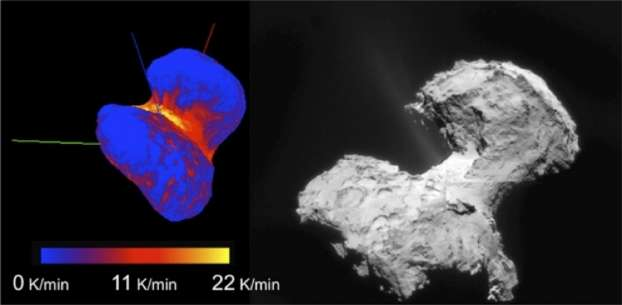 Comparaison entre la carte de variation de température (∆T/∆t)max à la surface de Tchouri, entre août et décembre 2014, et une image du noyau bilobé prise le 2 septembre 2014. © Esa, Rosetta, Navcam, Bob King