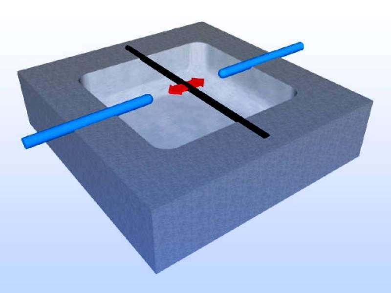 Vue d'artiste d'une mémoire portant un qubit quantique. Un nanotube de carbone (en noir) peut vibrer sous l'action d'impulsions radio émises par les deux nanobarreaux en bleu. © M. J. Hartmann, TUM