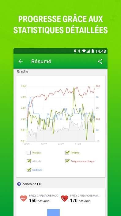 Endomondo compile les données des activités sportives pour afficher des statistiques personnalisées. © Under Armour Inc.