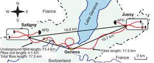 La localisation géographique des expériences du groupe de physiciens suisses. © Nature.