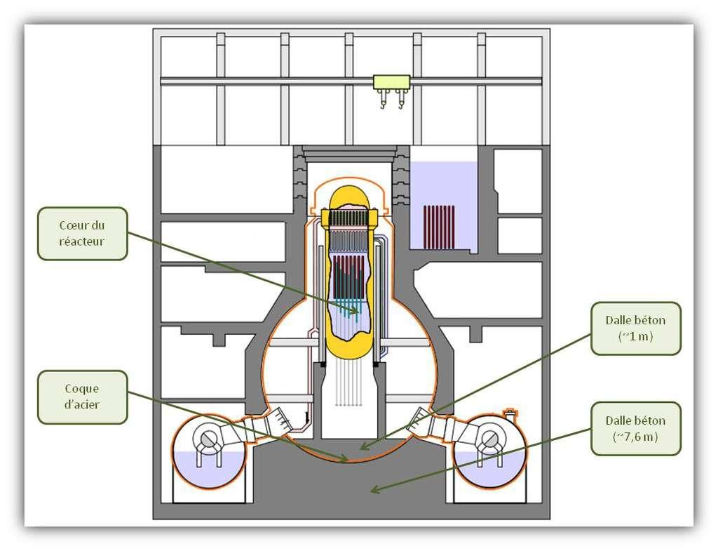Schéma d'un réacteur du même type que ceux de Fukushima. © MovGP0, Wikipédia, cc by sa 3.0 - adaptation Futura-Sciences