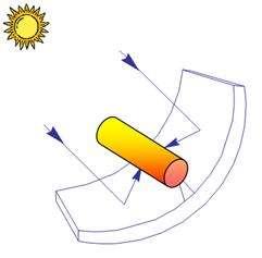 Principe de la centrale cylindro-parabolique. © Solar Euromed