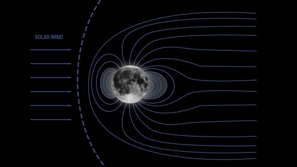 Il y a des milliards d'années la Lune devait posséder un bouclier magnétique protecteur contre le vent solaire similaire à celui de la Terre avec des lignes de champ magnétique comme celles sur le schéma ci-dessus. © Nasa