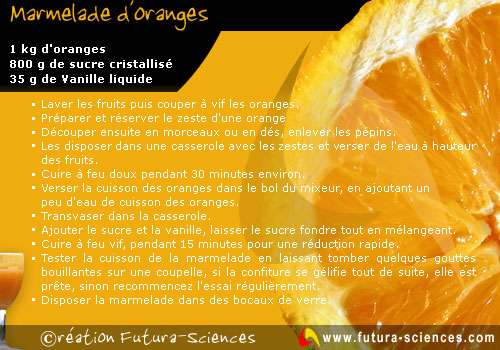 Marmelade d'oranges