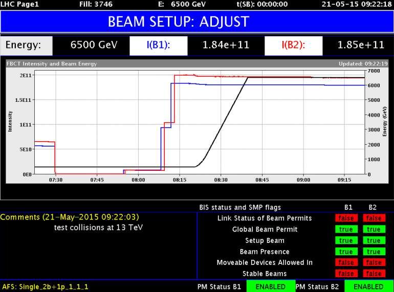 Cliquez sur l'image pour voir la mise à jour de l'état des faisceaux B1 et B2. En haut à gauche apparaît LHC1. Il est aussi possible de voir l'état d'autres portions du LHC.