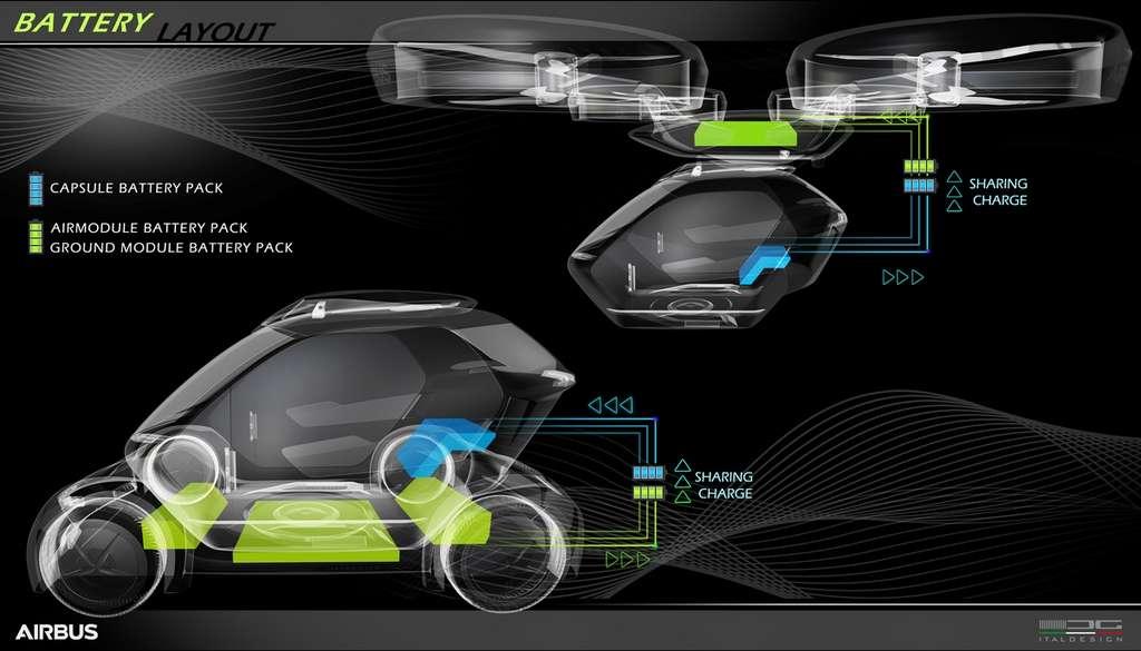 Le concept Pop.Up d'Airbus (voir plus bas dans le texte) prévoit des habitacles embarqués sur des plateformes roulantes ou volantes à motorisations électriques. L'ensemble mettrait les batteries en réseau pour optimiser les charges en fonction des besoins. © Airbus, Italdesign