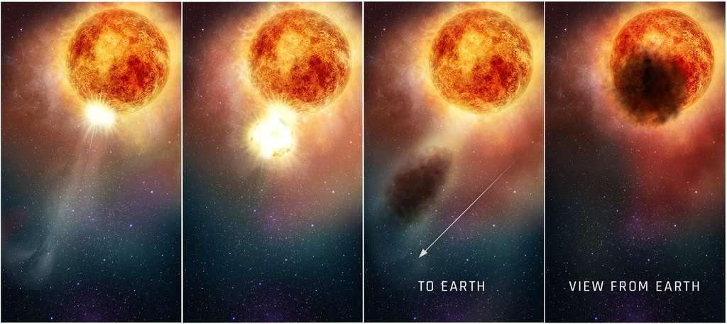 Illustration du plasma expulsé hors de Bételgeuse. Le nuage s'est assombri en refroidissant. Vu de la Terre, à 725 années-lumière, la supergéante rouge a pâli, dans sa partie sud. © Nasa, ESA, E. Wheatley (STScI)
