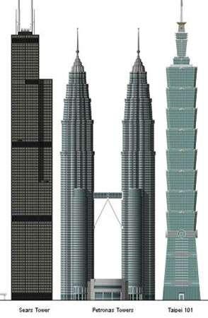 Des grandes tours de plus de 400 m de haut.