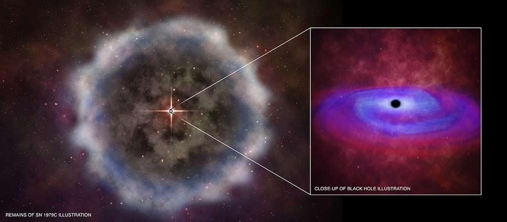 Une vue d'artiste de la coquille de matière chaude expulsée par l'explosion de la supernova SN 1979C avec en son centre un trou noir. Le zoom de droite montre ce trou noir avec son disque d'accrétion. © Nasa/CXC/M.Weiss