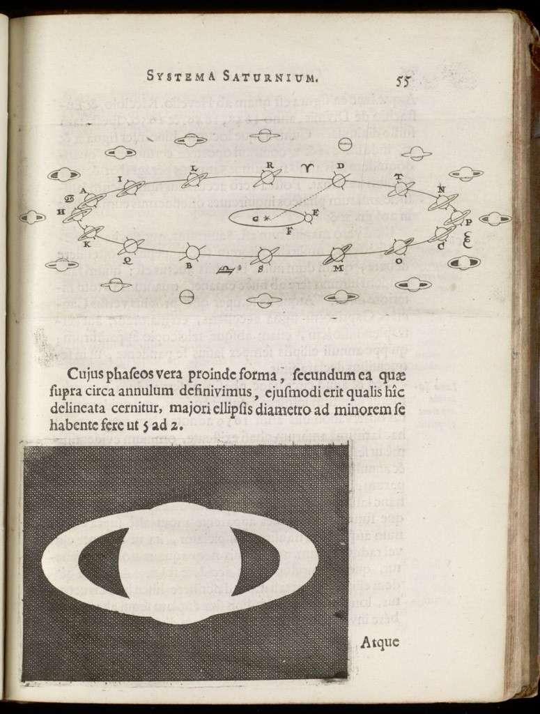 Dans son Systema Saturnium, Huygens révèle la nature exacte de l'anneau de Saturne. © DR