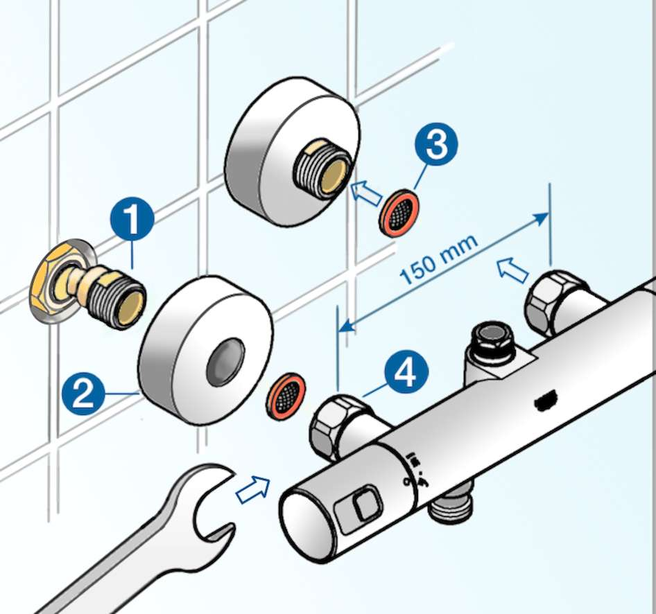 1. Raccord excentré ; 2. Rosace du mitigeur ; 3. Joint filtre ; 4. Écrou d'entrée d'eau. Les raccords excentrés doivent dépasser de la paroi d'une certaine longueur, définie en fonction de l'épaisseur des rosaces. La mesure est précisée dans la notice. © M.B. d'après doc Grohe