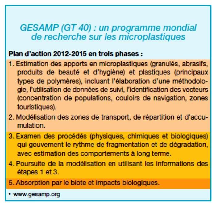Dans le cadre du soutien aux efforts de recherche, on peut citer le programme mondial de recherche sur les microplastiques, GESAMP GT 40, financé à hauteur de 320.000 euros par PlasticsEurope et l'American Chemistry Council (ACC). © DR