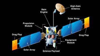 Mars Global Surveyor - Crédit Nasa