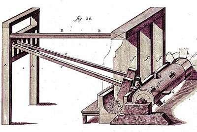 Moulin à foulon. Encyclopédie de Diderot et d'Alembert, Paris, 1750-1780. Cette planche représente une vue en perspective du mécanisme d'un moulin à foulon traditionnel. L'arbre à cames, entraîné par une roue hydraulique, fait retomber alternativement sur l'étoffe de lourdes piles de bois.