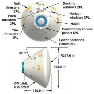 Vaisseau Orion, module de commande et habitacle de l'équipage. Crédit NASA.