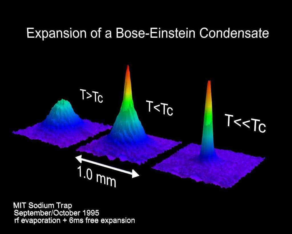 La formation d'un condensat de Bose-Einstein, avec presque un million d'atomes de sodium, lors d'une expérience au MIT en 1995. En dessous d'une température critique Tc, les atomes se rassemblent dans un seul état quantique, comme l'indiquent les pics. © MIT, Wolfgang Ketterle