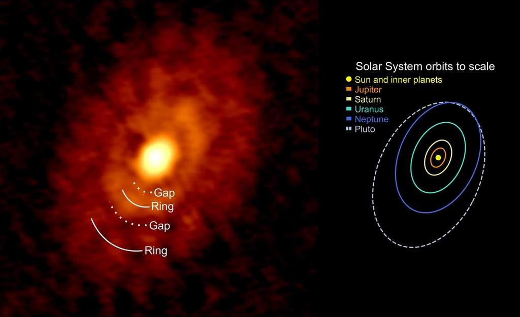 Les anneaux et lacunes du disque de poussières d'IRS 63 comparés au Système solaire, à la même échelle et dans la même orientation que le disque d'IRS 63. L'emplacement des anneaux est similaire à l'emplacement des objets du Système solaire, avec l'anneau interne de la taille de l'orbite de Neptune et l'anneau externe un peu plus grand que l'orbite de Pluton. © MPE, D. Segura-Cox