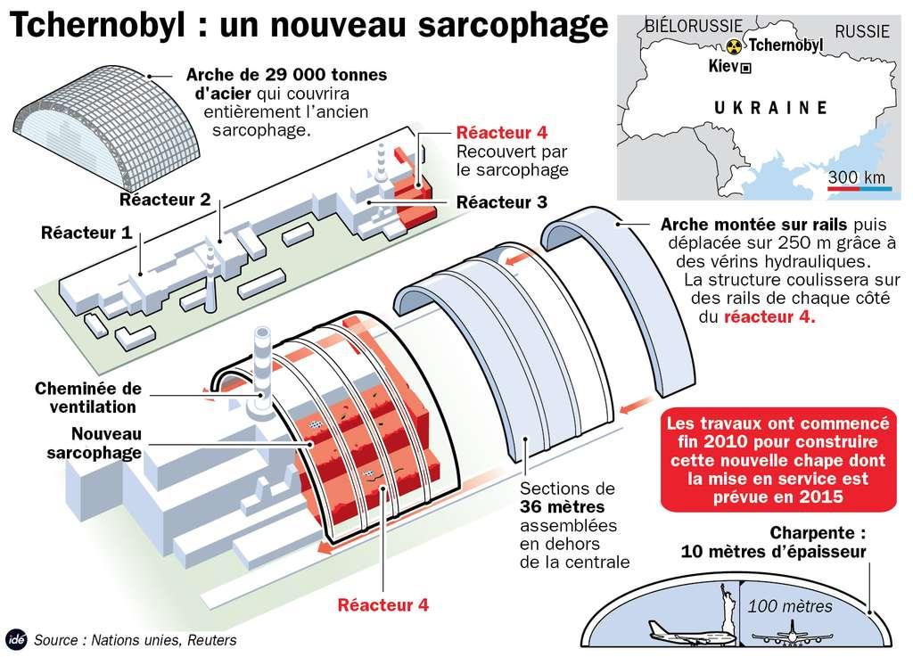 Le second sarcophage de Tchernobyl, recouvrira entièrement les restes du réacteur 4, qui avait explosé le 26 avril 1986. Les travaux ont commencé en 2010 mais le chantier a pris beaucoup de retard et ne s'achèvera qu'en 2015. © Idé