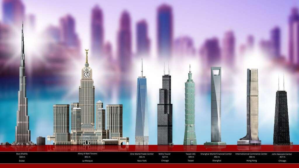 Comparaison des dix plus hauts gratte-ciel du monde