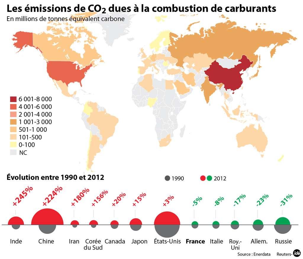 Cartographie des quantités de CO2 émises par différents pays à la suite de la combustion de carburants fossiles (les chiffres sont d'Enerdata, et non du Global Carbon Project). Pour l'année 2012, la Chine et les États-Unis étaient encore en tête de la liste des plus gros émetteurs, devant l'Union européenne. © Idé