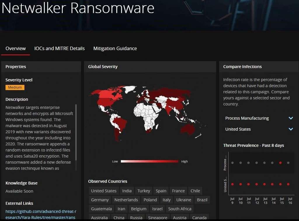 Grâce à leur ransomware, le groupe Netwalker a déjà récupéré des dizaines de millions de dollars à travers la planète. © McAfee