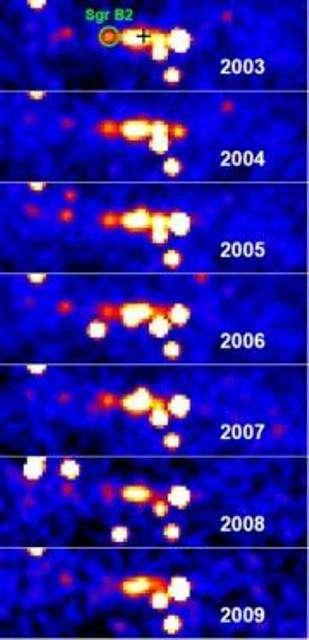 La région du centre galactique vue par la caméra Isgri à bord du satellite Integral entre 2003 et 2009 dans la bande d'énergie 20-60 keV. L'intensité lumineuse du nuage moléculaire Sgr B2 (cercle vert dans l'image 2003) décroît clairement entre 2003 et 2009, signature du déclin il y a 100 ans d'une éruption du trou noir central dont la position est indiquée par une croix. Le champ de chaque image est de 2 x 6 degrés et chaque pose totalise trois millions de secondes. Hormis Sgr B2, les sources détectées sont principalement des couples d'étoiles contenant des objets compacts (systèmes binaires X). Crédit : CEA-ESA