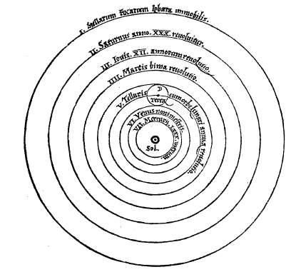 Le système héliocentrique décrit dans l'ouvrage de Copernic. © HB, Wikipedia, Domaine public