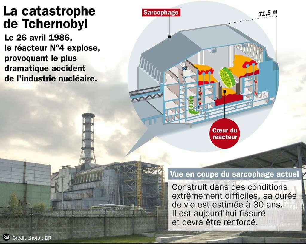 Le sarcophage du réacteur 4, construit dans l'urgence après la catastrophe, doit aujourd'hui être renforcé. © idé