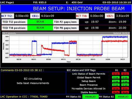 Cliquer sur l'image pour voir la mise à jour de l'état des faisceaux B1 et B2. En haut à gauche apparaît LHC1 ainsi que la possibilité de voir l'état d'autres portions du LHC. Crédit : Cern