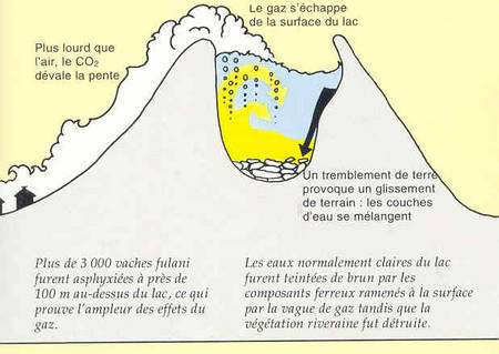 Figure 3. © ereiter.free.fr