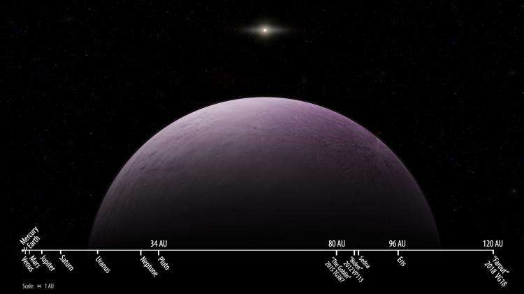 À gauche, le Soleil suivi des huit planètes. À droite, à 120 UA, la petite planète naine « Farout ». © Roberto Molar Candanosa, Scott S. Sheppard, Carnegie Institution for Science