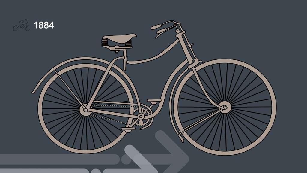 1884 : la bicyclette de sureté