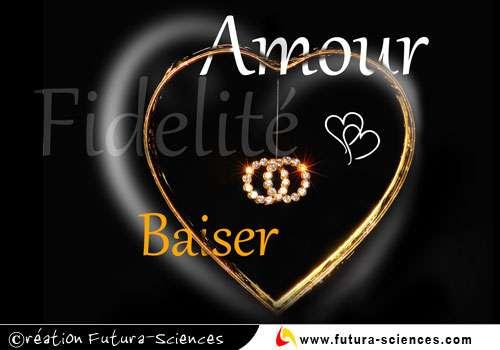 Amour, Fidelité, Baiser