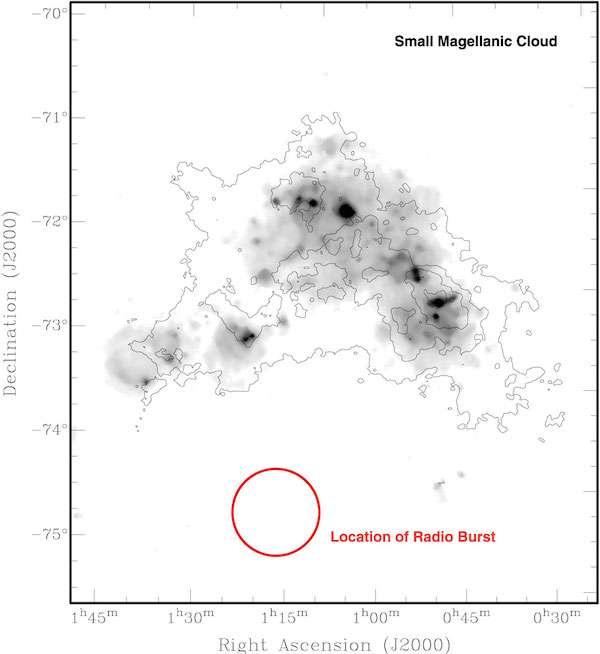 En consultant des données collectées dans les longueurs d'onde radio du Petit Nuage de Magellan (galaxie naine dans le voisinage de la Voie lactée), l'astrophysicien Duncan Lorimer a identifié pour la première fois en 2007 un sursaut radio de moins de cinq millisecondes. Leur galaxie hôte et leur origine demeurent inconnus. © Duncan Lorimer, NRAO, AUI, NSF