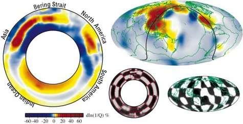 Atténuation des ondes sismiques dans le manteau terrestre. Le graphique de gauche est une coupe dans la Terre le long de la ligne noire de la figure supérieure droite. Les zones en rouge correspondent à de la roche inhabituellement molle, tandis que le bleu représente une raideur exceptionnelle (en jaune et en blanc, valeurs proches de la moyenne). L'anomalie où l'atténuation des ondes est très forte, sous l'Asie de l'est, correspondrait à de l'eau qui a été pompée dans le manteau inférieur au cours du long procédé de subduction de la lithosphère océanique. Crédit : Eric Chou