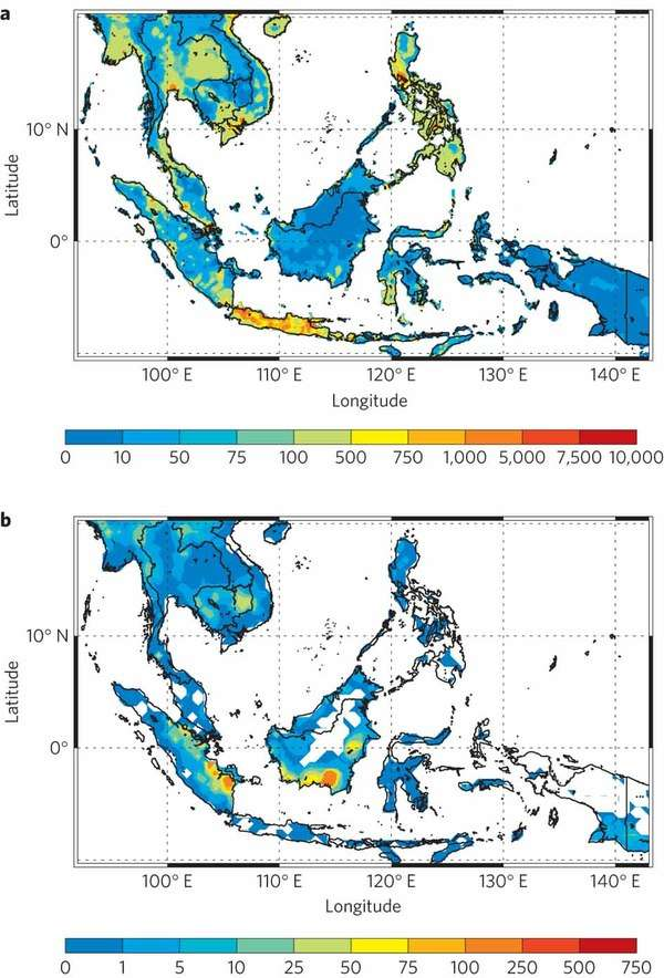 En a, densité de population de plusieurs contrées du sud-est asiatique (Indonésie, Malaisie, Vietnam et Thaïlande ; mesures réalisées en 2005). Les valeurs visibles sur l'échelle colorimétrique sont exprimées en habitants par km². En b, schématisation des émissions moyennes de carbone (en g de carbone par m²) observées entre 1997 et 2006 en Asie du Sud-Est. Ce paramètre a été utilisé pour définir avec précision les contrées utilisant le plus le feu pour défricher de nouveaux terrains (en orange). © Marlier et al. 2012, Nature Climate Change