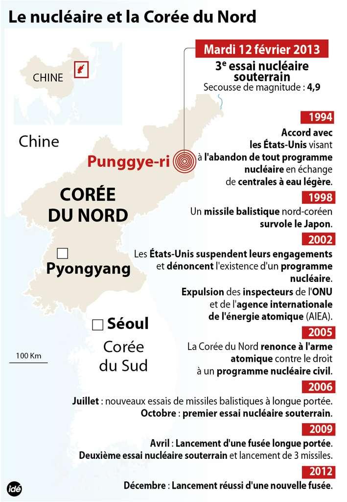 L'historique des essais nucléaires de la Corée du Nord. Ce 12 février 2013, le troisième test souterrain a généré une secousse d'abord estimée à 4,9 par le CTBO (Organisation du Traité d'interdiction complète des essais nucléaires). © Idé