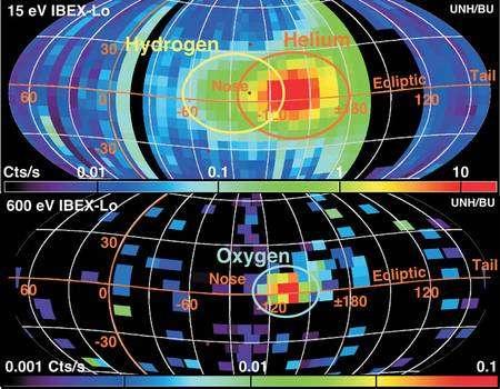 Mesuré par IBEX à différentes énergies (15 eV en haut et 600 eV en bas), le flux d'atomes neutres énergétiques est bien différent de celui que l'on prévoyait. On observe en particulier des zones plus riches en atomes d'hydrogène, d'hélium et d'oxygène. La zone Nose correspond à la direction de mouvement du Soleil autour de la Voie lactée. Crédit : Nasa