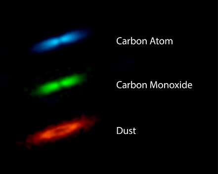 Images en fausses couleurs montrant les observations d'Alma à différentes longueurs d'onde pour un disque de matière autour de l'étoile 49 Ceti. Une image combinée est montrée ci-dessous. La poussière (dust) est indiquée en rouge, la distribution du monoxyde de carbone (CO) est indiquée en vert, et la distribution des atomes de carbone est indiquée en bleu. © Alma (ESO/NAOJ/NRAO), Higuchi et al