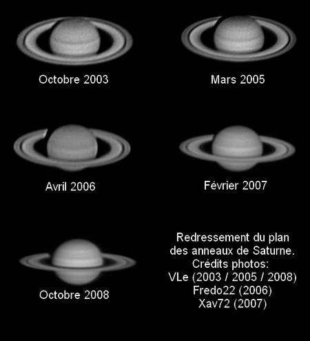 le plus fiable guetter site autorisé Insolite : les anneaux de Saturne se referment