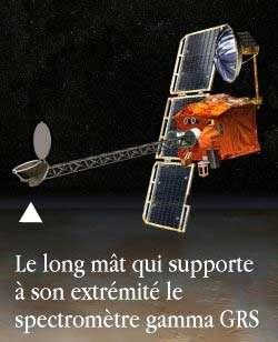 La sonde Mars Odyssey Crédit photo : NASA/JPL