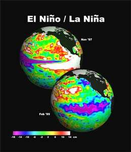 El Nino Mars 2003 - copyright Nasa