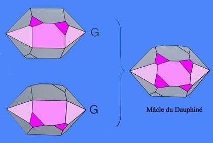 Macle du Dauphiné