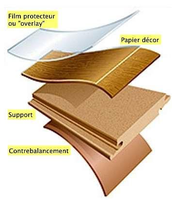 Les contrecollés ne doivent pas être confondus avec les stratifiés. Ceux-ci ne sont d'ailleurs pas des parquets à proprement parlé. © Quick-Step