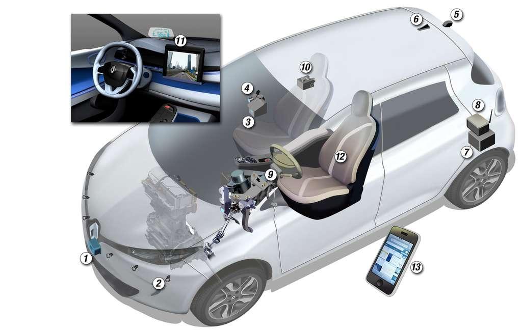 Les organes de la Next Two : radar (1), capteurs à ultrasons (2), caméra avant pour le mode conduite (3), caméra avant pour la navigation et la réalité augmentée (4), caméra arrière (5), antenne pour le GPS, le Wi-Fi, la téléphonie (6), contrôle électronique (7), modem sécurisé (8), commandes (9), caméra intérieure pour la vidéoconférence (10), écran de visualisation (11), siège connecté (12), smartphone du conducteur (13). © Renault