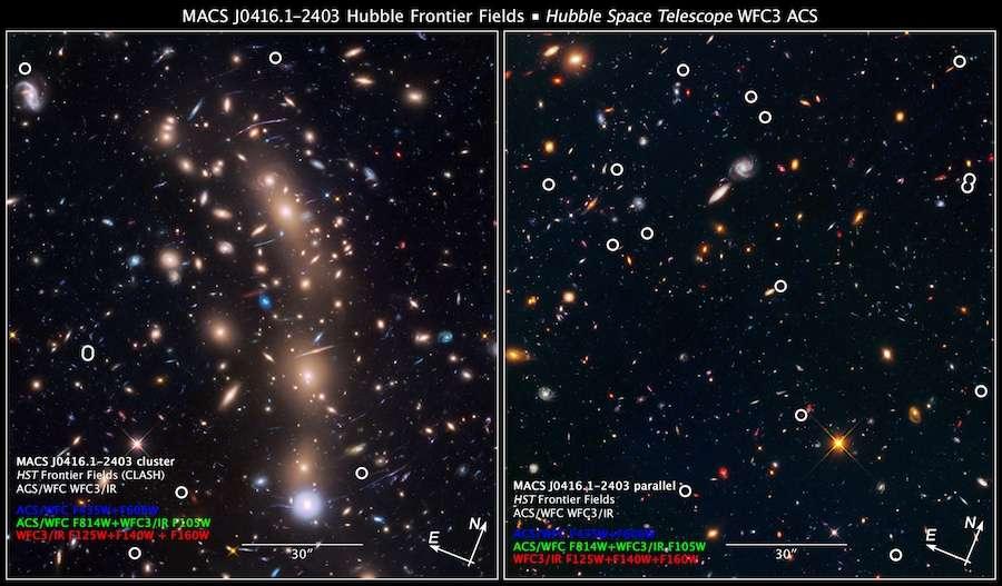 Chaque petit cercle indique la présence d'objets situés à plus de 12,9 milliards d'années-lumière. À gauche : grâce à l'amas de galaxies MACS J0416.1-2403, la lueur de lointaines galaxies à l'arrière-plan est amplifiée. L'image a été réalisée dans le proche infrarouge avec la caméra WFC3 d'Hubble. À droite : l'image a été prise dans le visible avec ACS (Advanced Camera for Surveys). Dans ce champ, les galaxies ne sont pas concentrées dans un amas. © Nasa, Esa, Z. Levay (STScI/AURA)