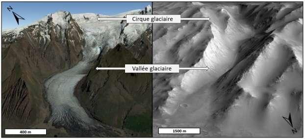 Comparaison entre un paysage glaciaire d'Islande et un paysage glaciaire martien de Terra Sabaea. © Google Earth/Axel Bouquety et al., Geomorphology, 2019